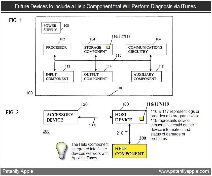 Patente de ferramenta de diagnósticos integrada ao iTunes