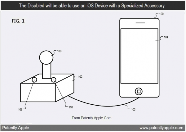 Patente de acessórios de acessibilidade