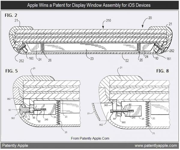 Patente de montagem de display