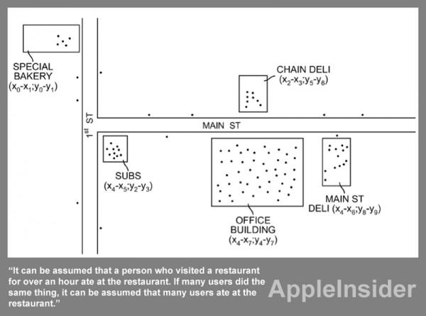 Pedido de patente da Apple