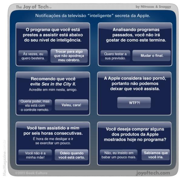 Joy of Tech - TV inteligente da Apple