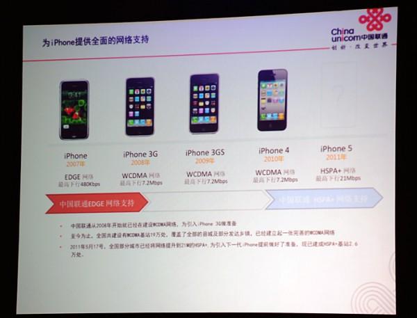 iPhone 5 com HSPA+?
