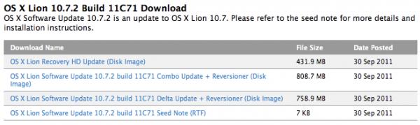 OS X Lion 10.7.2 build 11C71