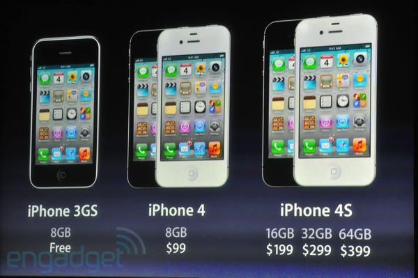 Preços dos iPhones nos EUA - Let's talk iPhone