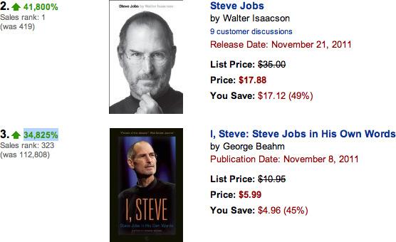 Vendas da biografia de Jobs