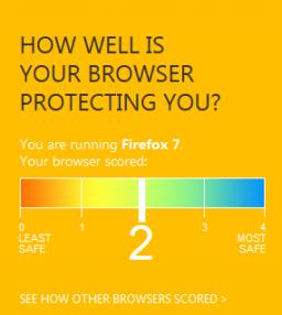 Pontuação do Firefox em teste da Microsoft