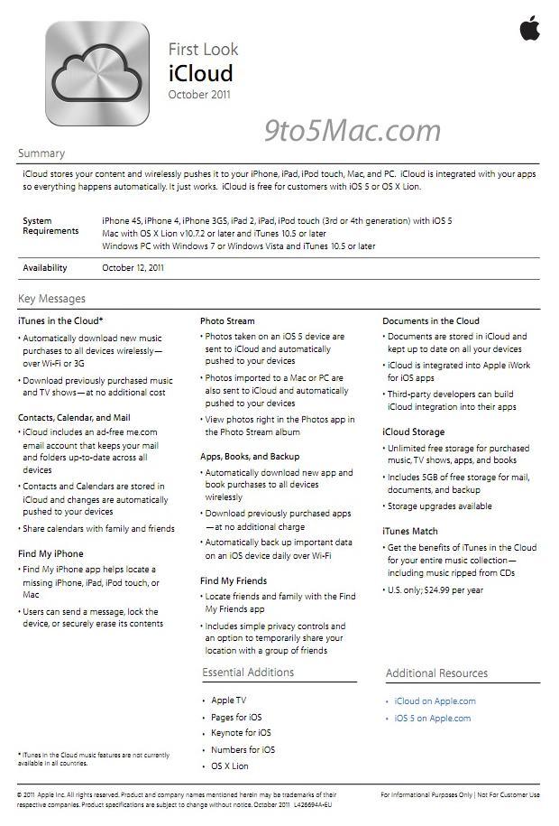 Documento interno - iCloud