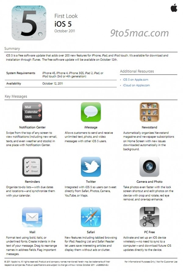 Documento interno - iOS 5