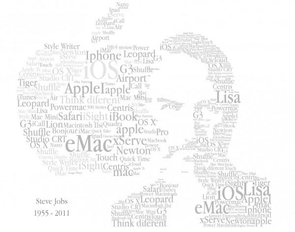 Retrato de Steve Jobs com tags