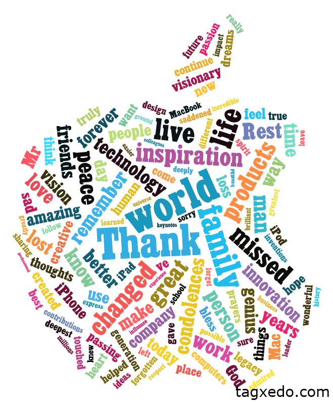 Nuvem de tags com homenagens a Steve Jobs - Paul Kedrosky