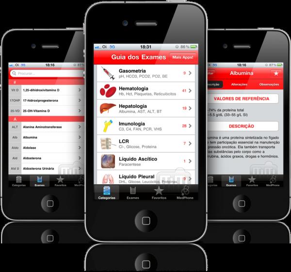 Guia dos Exames - iPhones
