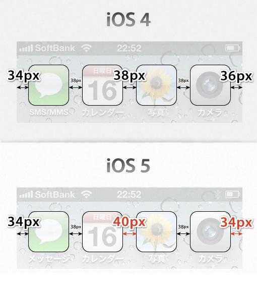 Mudança na interface do iOS 5