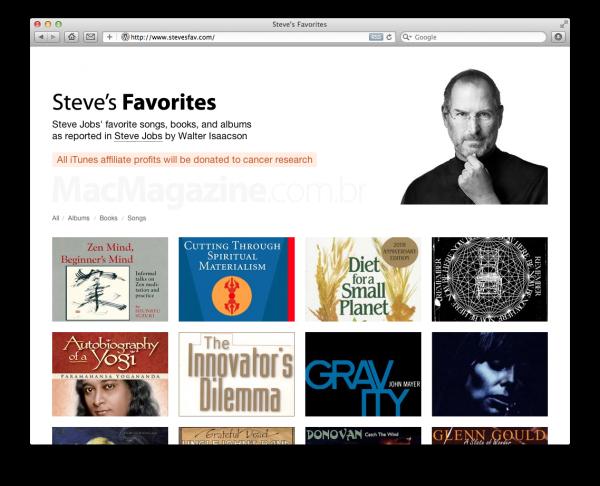 Site Steve's Favorites