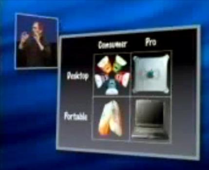 Apple Matrix - Steve Jobs em 1999