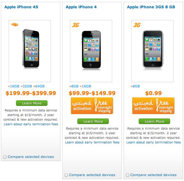 Preços de iPhones na AT&T