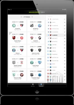 App - GLOBOESPORTE.COM