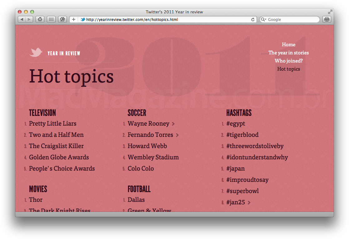 Hot topics e hashtags no Twitter em 2011