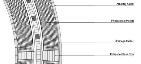 Painéis solares do futuro camus da Apple