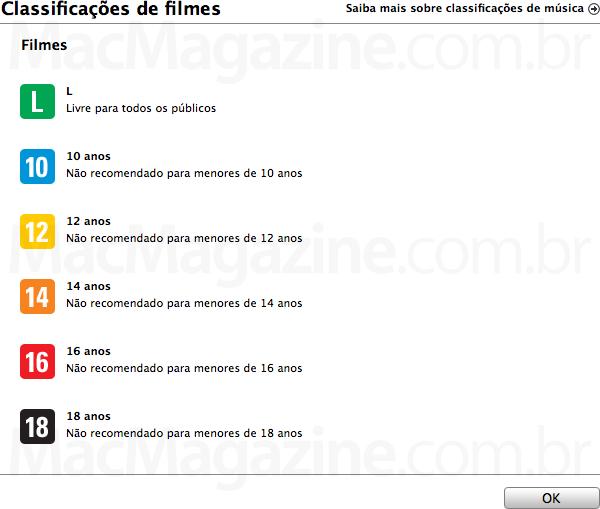 Apple, iTunes Store e classificação