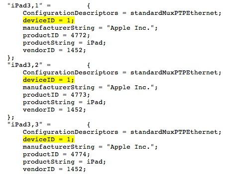 iPads 3 na beta 2 do iOS 5.1 - TUAW