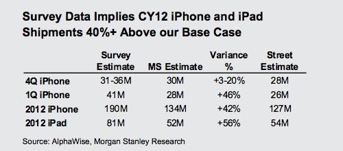 Pesquisa - Morgan Stanley