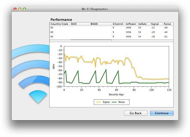 Wi-Fi Diagnostics do OS X Lion