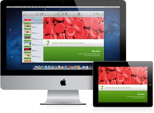iBooks Author em iMac e iPad