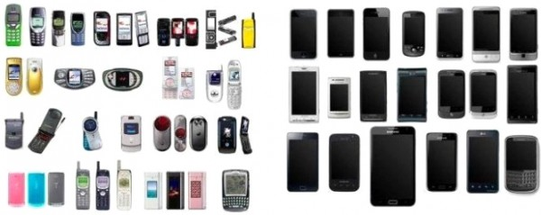 Celulares - antes e depois do iPhone