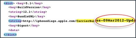 iOS 5.1 em 9 de março?