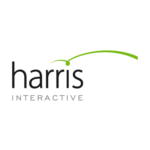 Logo da Harris Interactive