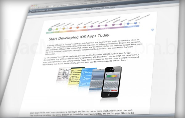 Start Developing iOS Apps Today