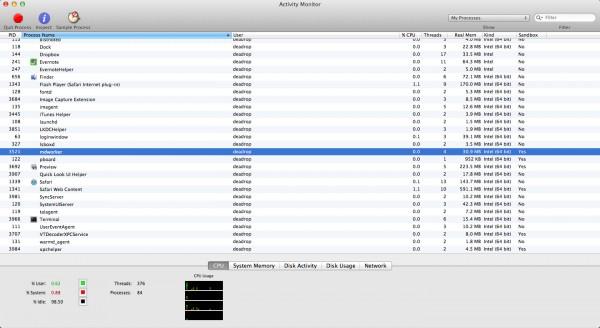 Activity Monitor no Mac OS X