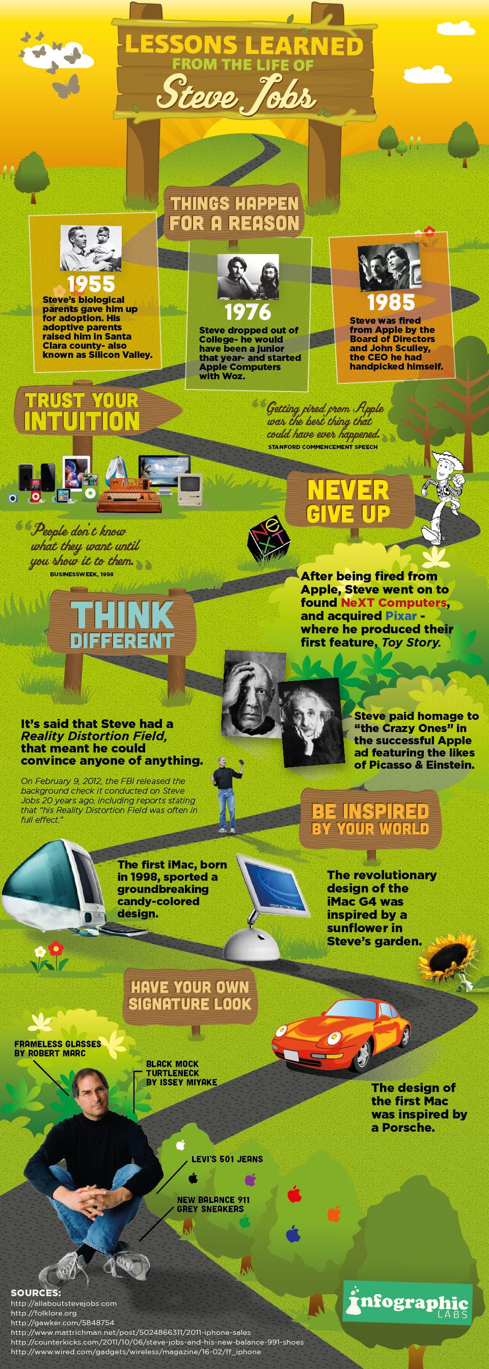 Lições de Steve Jobs (infográfico)