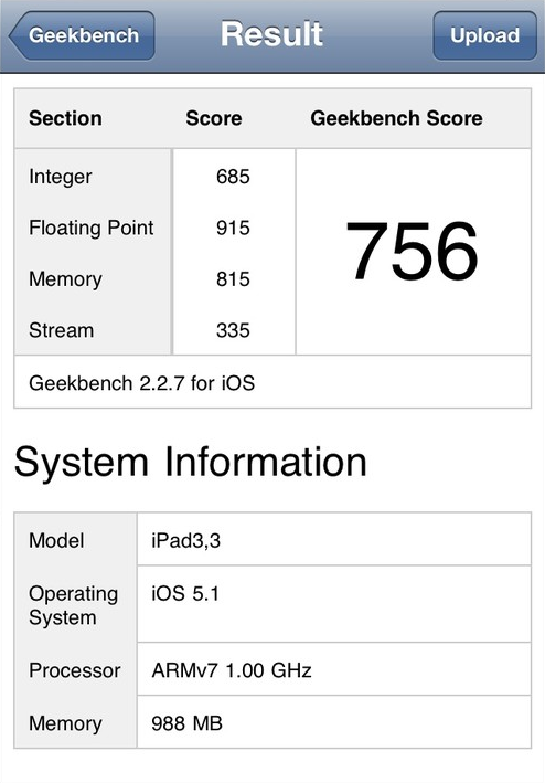 Benchmark do novo iPad