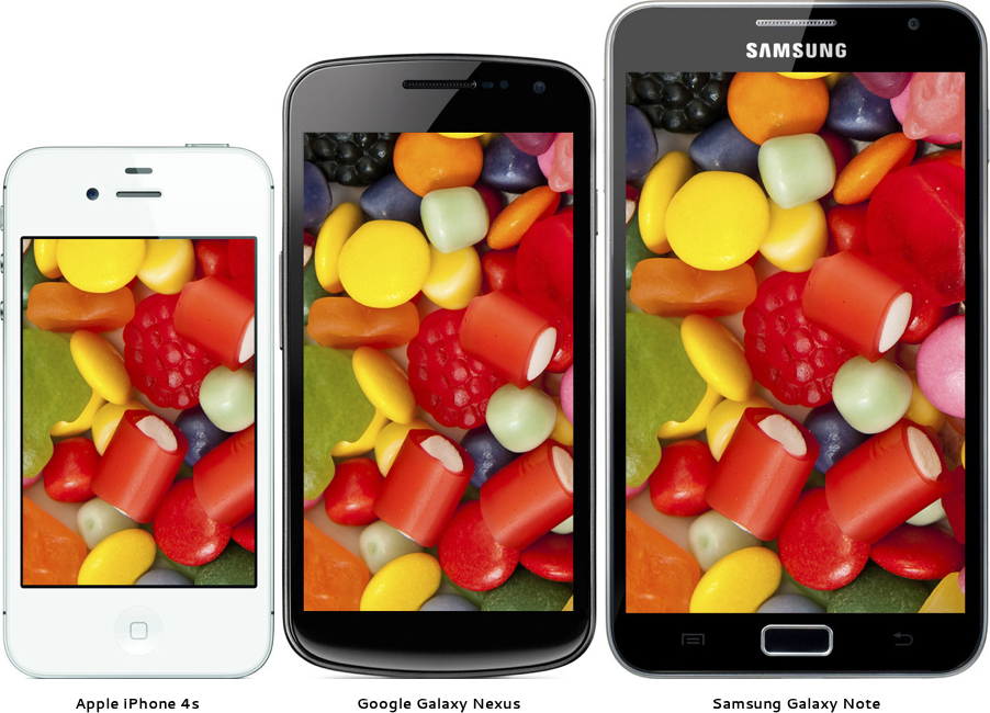 Comparativo de telas - iPhone 4S vs. Galaxy Nexus vs. Galaxy Note