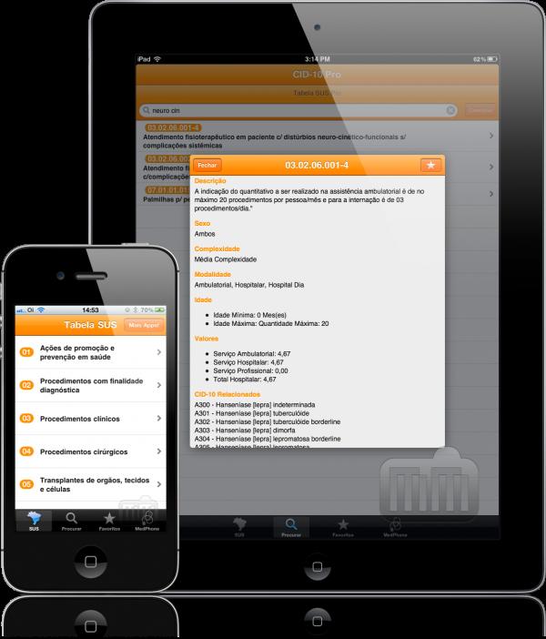 Tabela SUS Pro - iPad e iPhone