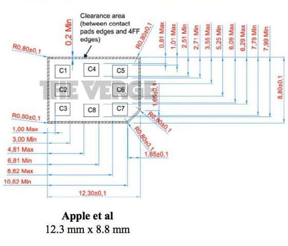 Proposta de Nano-SIM da Apple
