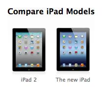 Comparativo entre iPads