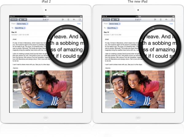 Comparativo de telas - iPad 2 vs. novo iPad