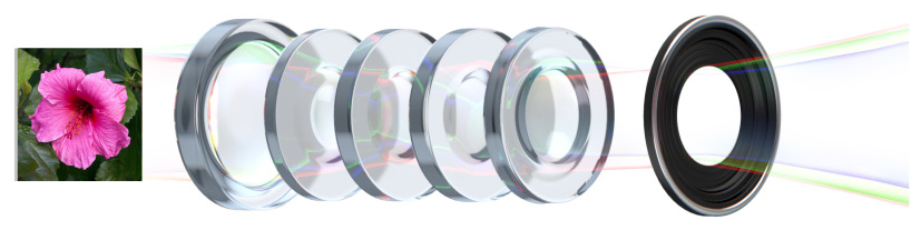 Sistema de lentes do novo iPad