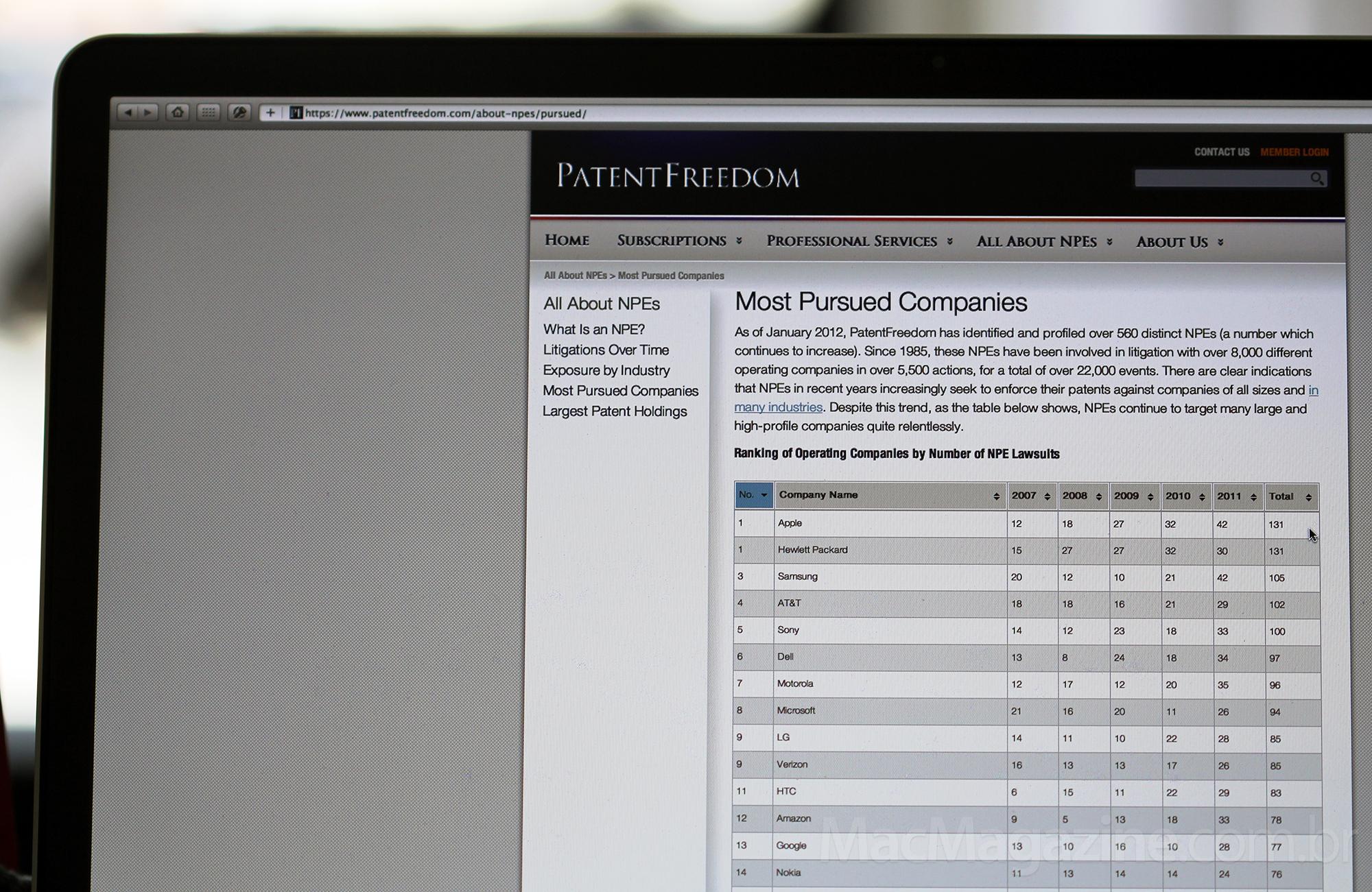 Ranking da PatentFreedom - by MacMagazine