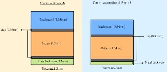 Espessura do próximo iPhone - In-cell