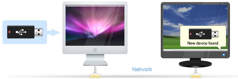 USB to Ethernet Connector for Mac