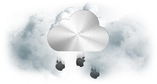 iCloud - ElcomSoft