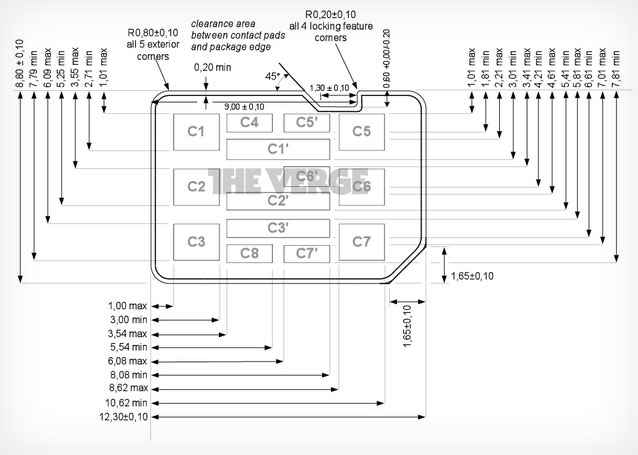Nova proposta de Nano-SIM