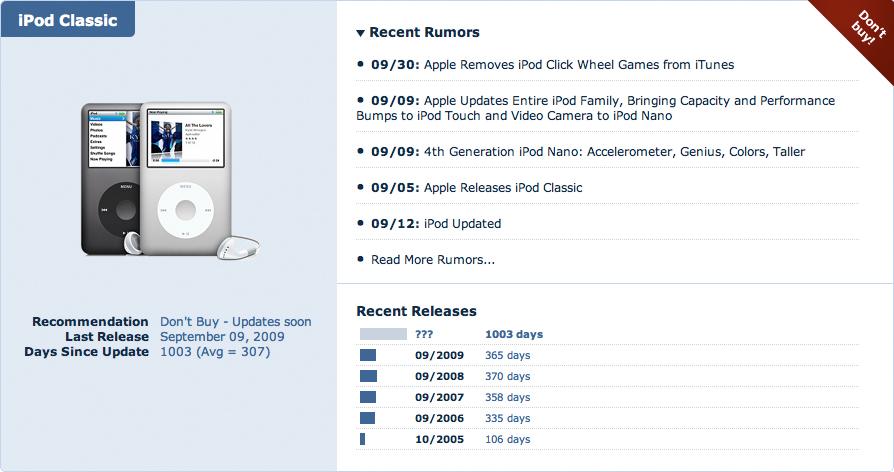 iPod classic sem atualizações