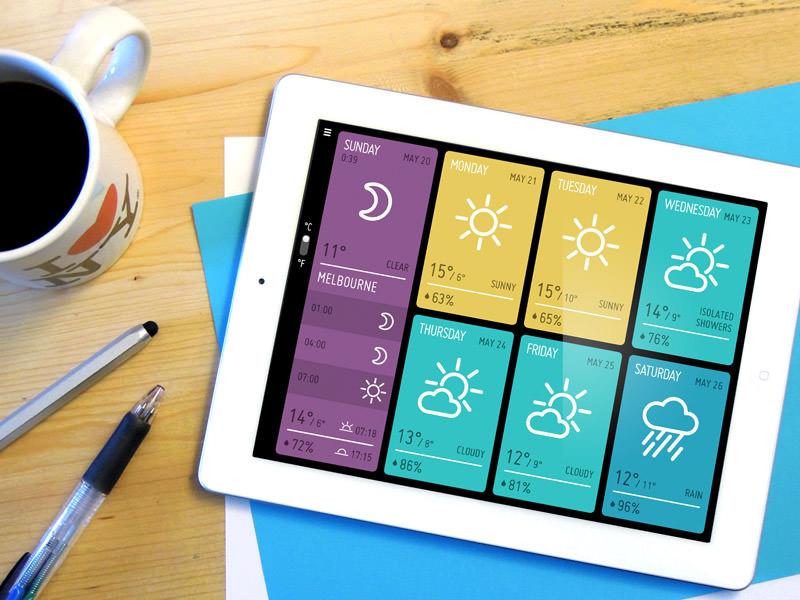 MINIMETEO - iPad