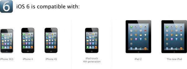 Compatibilidade do iOS 6