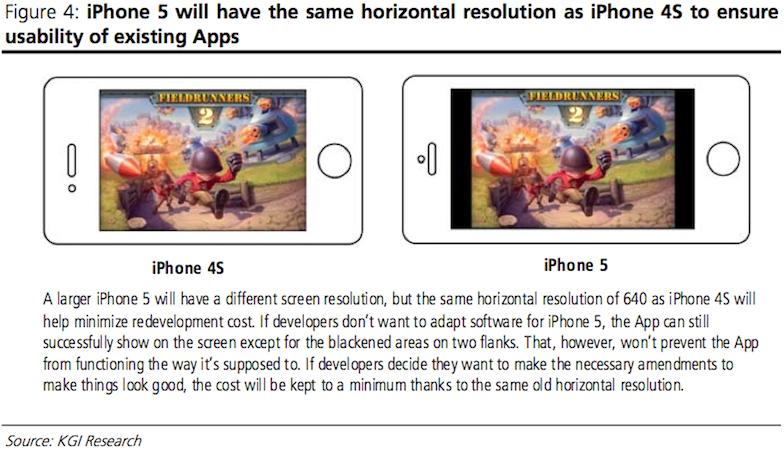 Desenvolvedores e iPhone de 4 polegadas