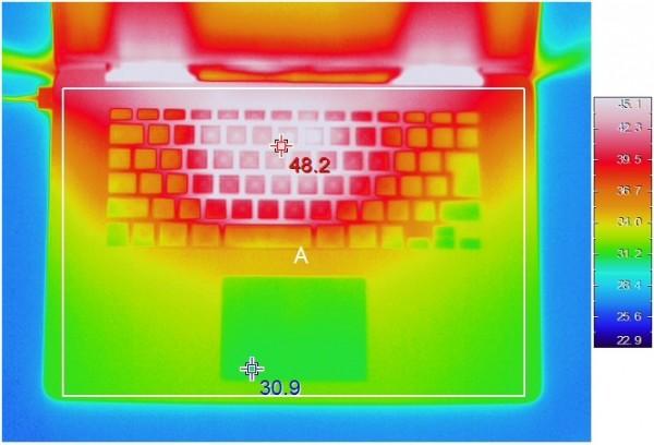 Avaliação térmica do novo MacBook Pro